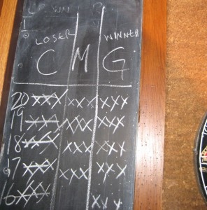 Gareth asked me to put up the final darts score.