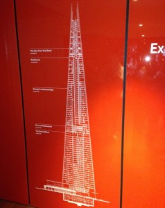 Diagram of the shard